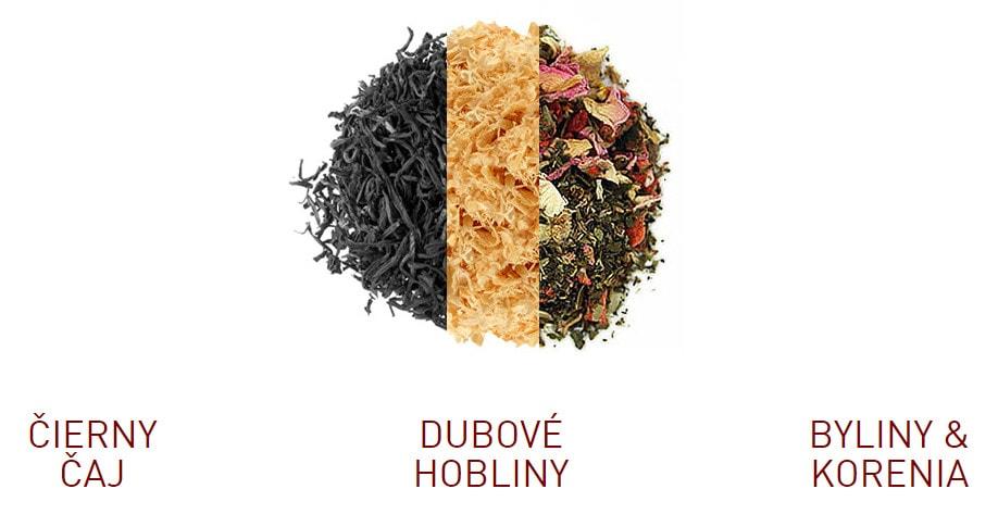 Tatratea 72% (Outlaw) – nejsilnější tatranský čaj
